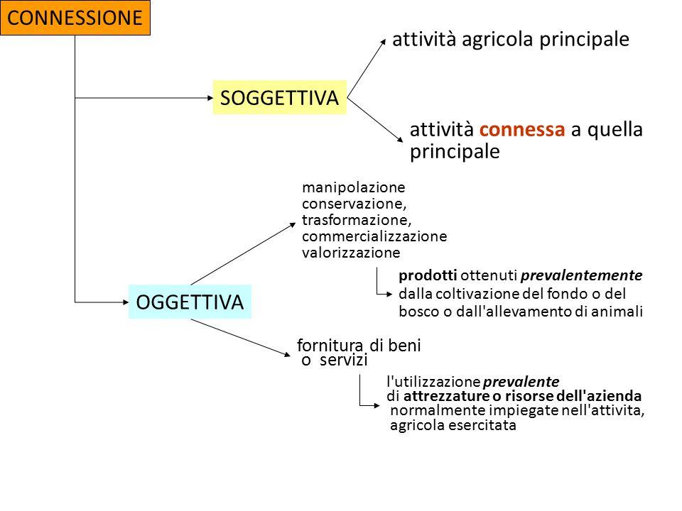 CONNESSIONE SOGGETTIVA OGGETTIVA attività agricola principale attività connessa a quella principale manipolazione conservazione, trasformazione, comme