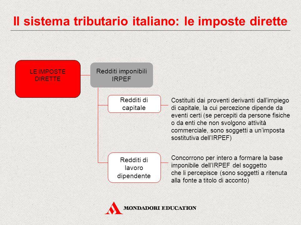Il sistema tributario italiano: le imposte dirette Redditi imponibili IRPEF LE IMPOSTE DIRETTE Redditi di capitale Costituiti dai proventi derivanti d