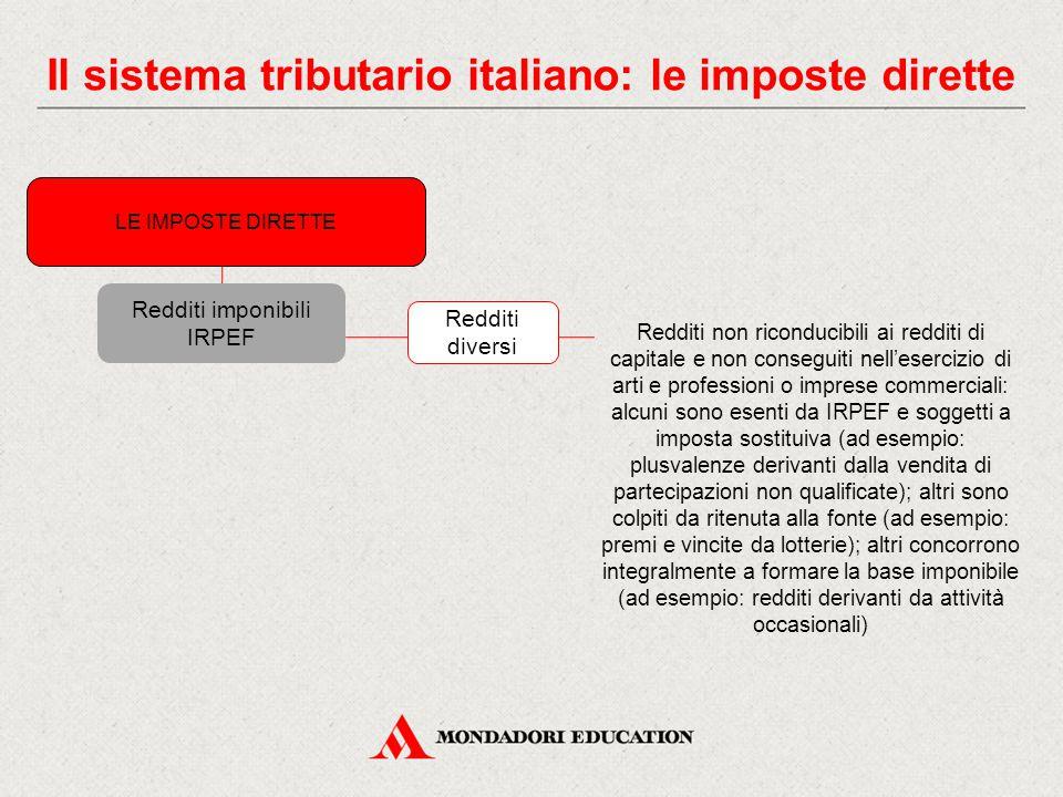 Il sistema tributario italiano: le imposte dirette Redditi diversi Redditi non riconducibili ai redditi di capitale e non conseguiti nell'esercizio di