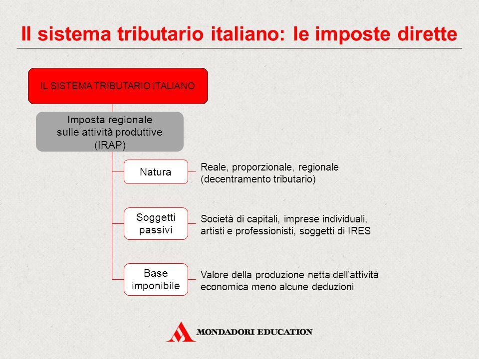 Il sistema tributario italiano: le imposte dirette IL SISTEMA TRIBUTARIO ITALIANO Imposta regionale sulle attività produttive (IRAP) Natura Reale, pro