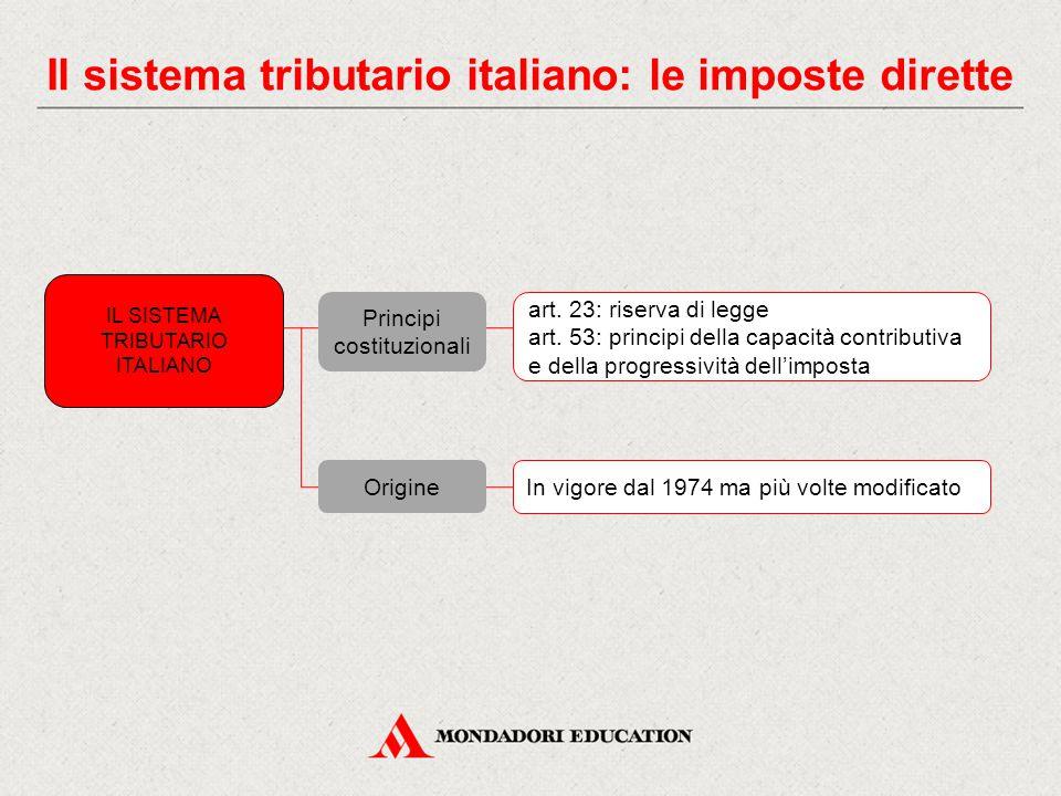 Principi costituzionali art. 23: riserva di legge art. 53: principi della capacità contributiva e della progressività dell'imposta Il sistema tributar
