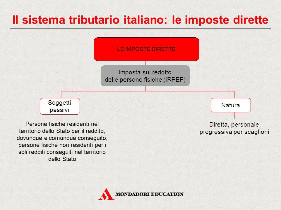 Il sistema tributario italiano: le imposte dirette Persone fisiche residenti nel territorio dello Stato per il reddito, dovunque e comunque conseguito