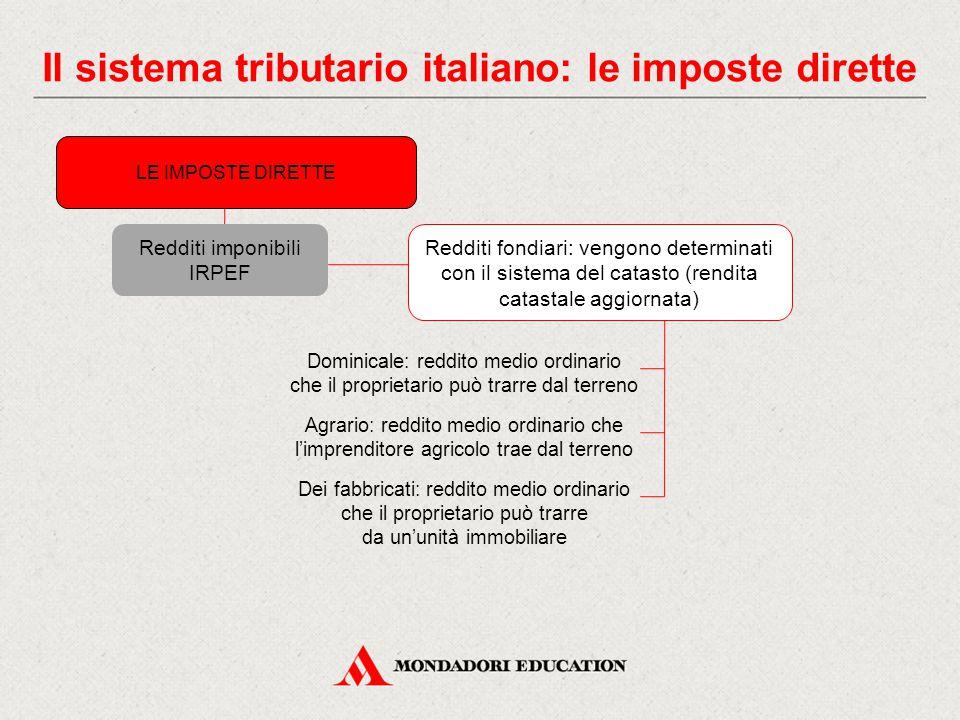 Il sistema tributario italiano: le imposte dirette LE IMPOSTE DIRETTE Redditi imponibili IRPEF Redditi fondiari: vengono determinati con il sistema de