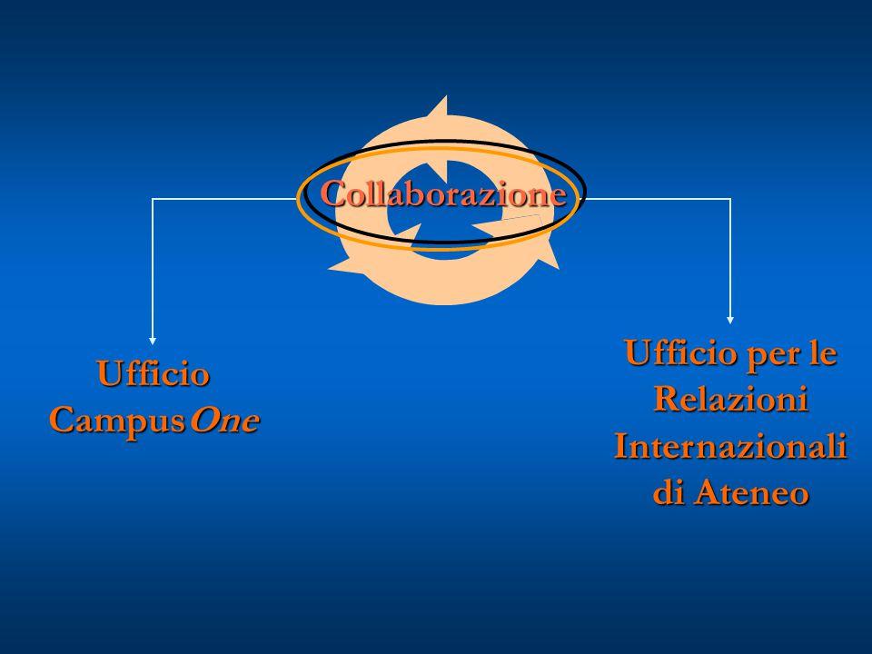 Finalità Applicare e monitorare in tempi brevi su un corso CampusOne l'attuazione pratica di una delibera del Senato Accademico rivolta a tutto l'Ateneo