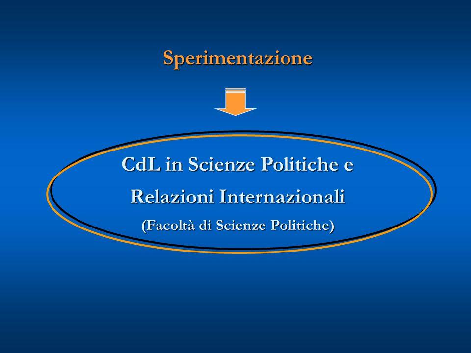 Sperimentazione CdL in Scienze Politiche e Relazioni Internazionali (Facoltà di Scienze Politiche)