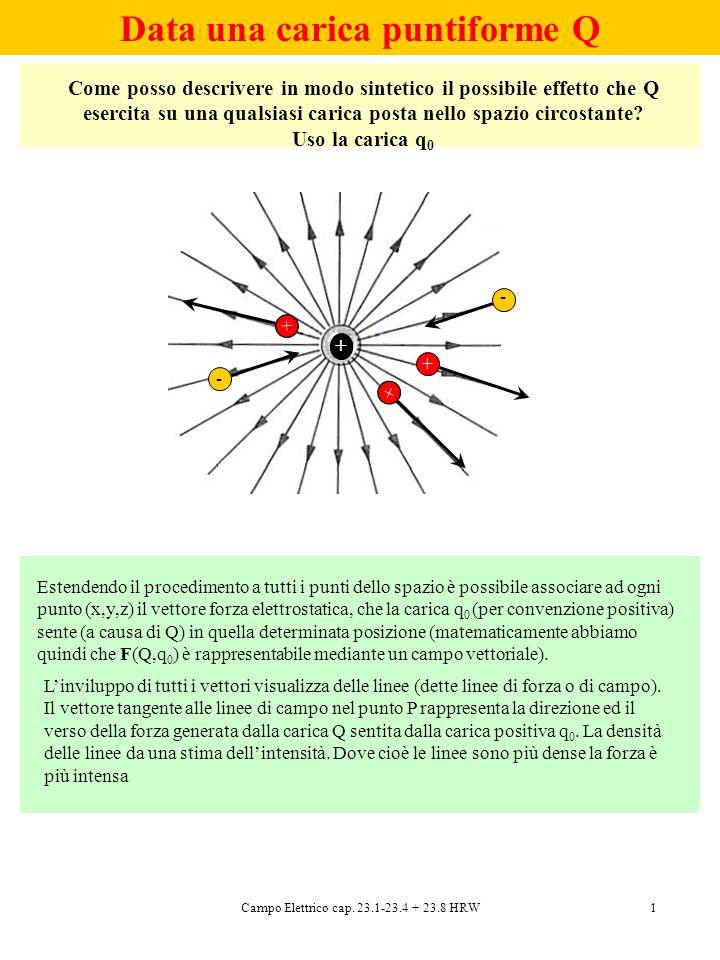 Campo Elettrico cap. 23.1-23.4 + 23.8 HRW1 Data una carica puntiforme Q + + - + - + + Estendendo il procedimento a tutti i punti dello spazio è possib