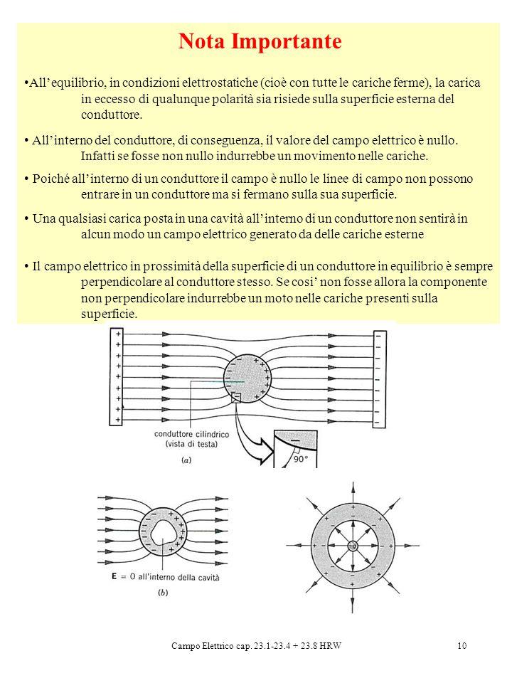 Campo Elettrico cap. 23.1-23.4 + 23.8 HRW10 Nota Importante All'equilibrio, in condizioni elettrostatiche (cioè con tutte le cariche ferme), la carica