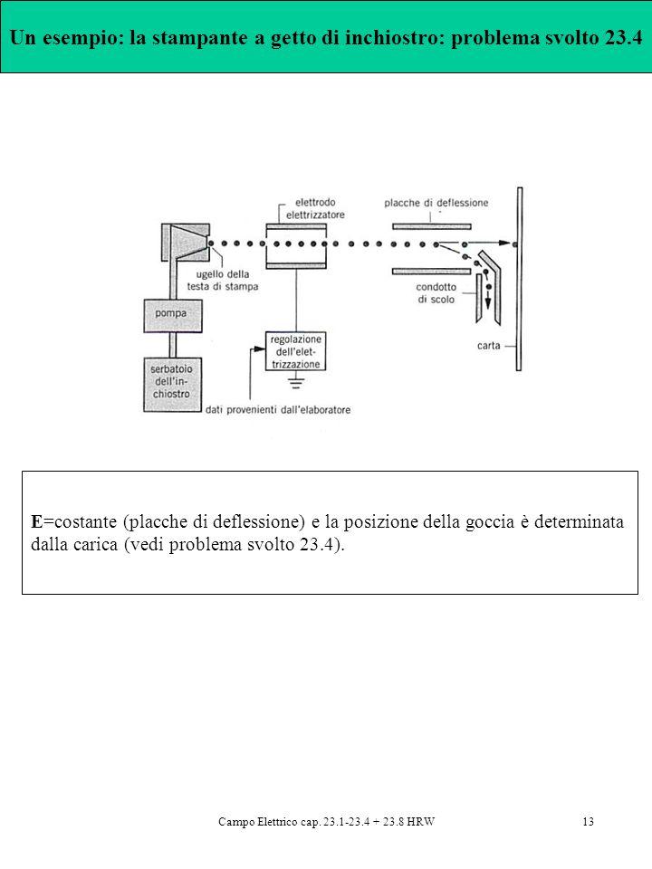 Campo Elettrico cap. 23.1-23.4 + 23.8 HRW13 Un esempio: la stampante a getto di inchiostro: problema svolto 23.4 E=costante (placche di deflessione) e