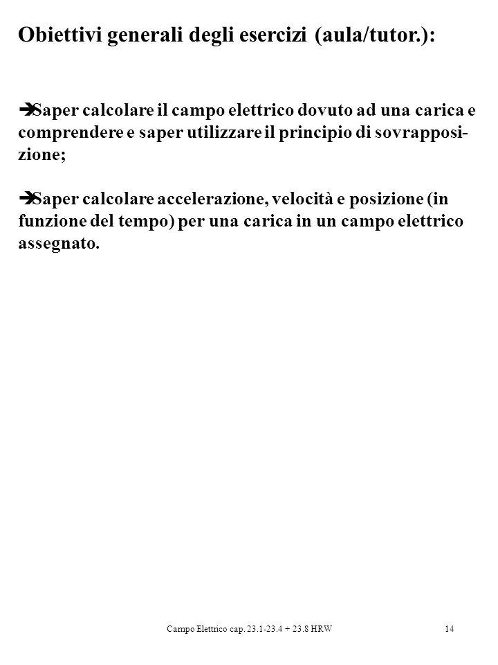 Campo Elettrico cap. 23.1-23.4 + 23.8 HRW14 Obiettivi generali degli esercizi (aula/tutor.):  Saper calcolare il campo elettrico dovuto ad una carica