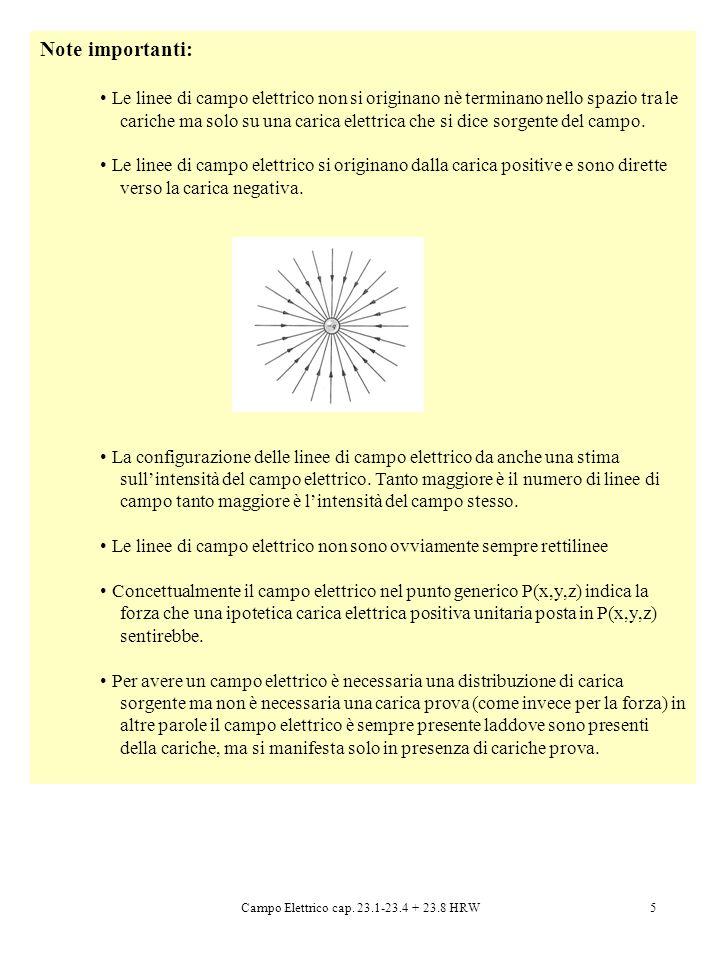 Campo Elettrico cap. 23.1-23.4 + 23.8 HRW5 Note importanti: Le linee di campo elettrico non si originano nè terminano nello spazio tra le cariche ma s