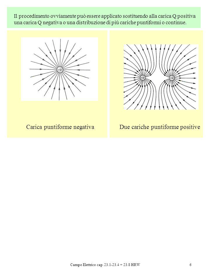 Campo Elettrico cap. 23.1-23.4 + 23.8 HRW6 Il procedimento ovviamente può essere applicato sostituendo alla carica Q positiva una carica Q negativa o