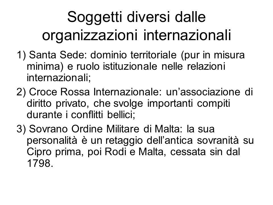 Soggetti diversi dalle organizzazioni internazionali 1) Santa Sede: dominio territoriale (pur in misura minima) e ruolo istituzionale nelle relazioni