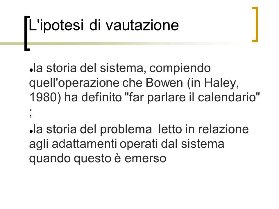 L ipotesi di vautazione la storia del sistema, compiendo quell operazione che Bowen (in Haley, 1980) ha definito far parlare il calendario ; la storia del problema letto in relazione agli adattamenti operati dal sistema quando questo è emerso