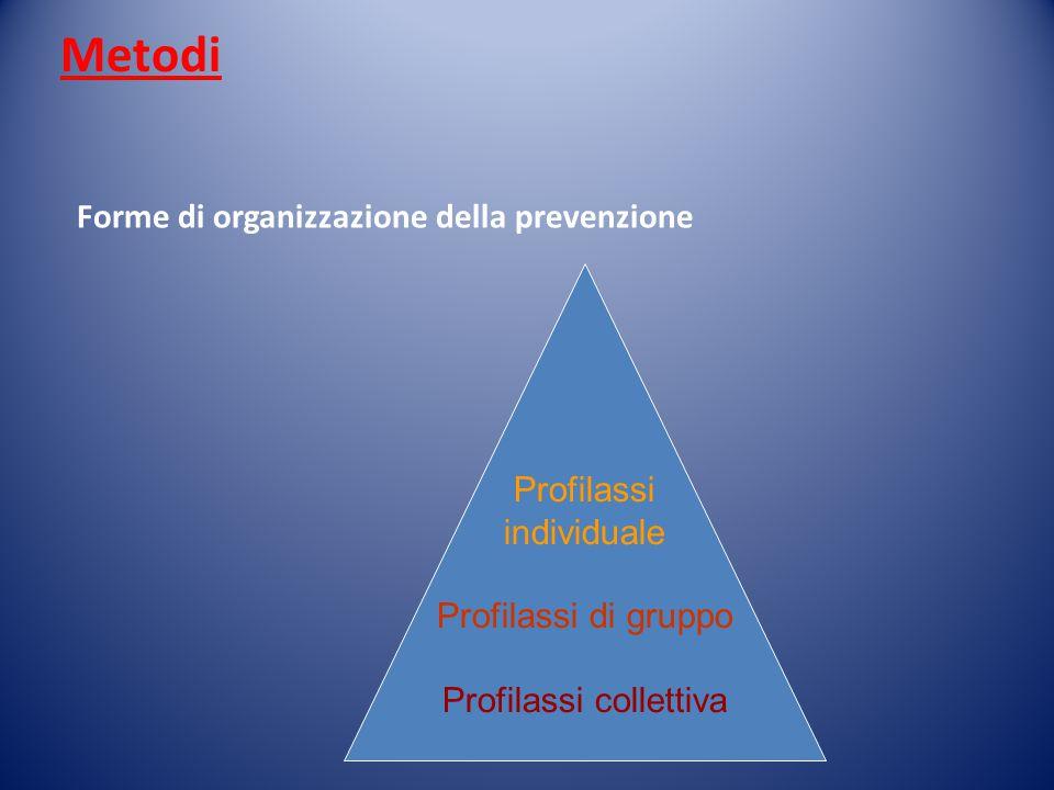 Metodi Forme di organizzazione della prevenzione Profilassi individuale Profilassi di gruppo Profilassi collettiva