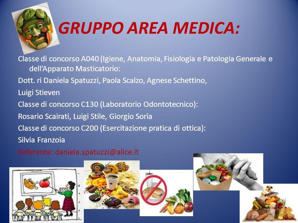 GRUPPO AREA MEDICA: Classe di concorso A040 (Igiene, Anatomia, Fisiologia e Patologia Generale e dell'Apparato Masticatorio: Dott. ri Daniela Spatuzzi