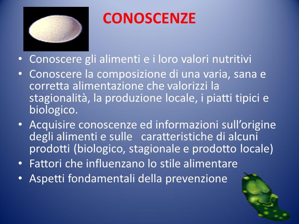 CONOSCENZE Conoscere gli alimenti e i loro valori nutritivi Conoscere la composizione di una varia, sana e corretta alimentazione che valorizzi la sta