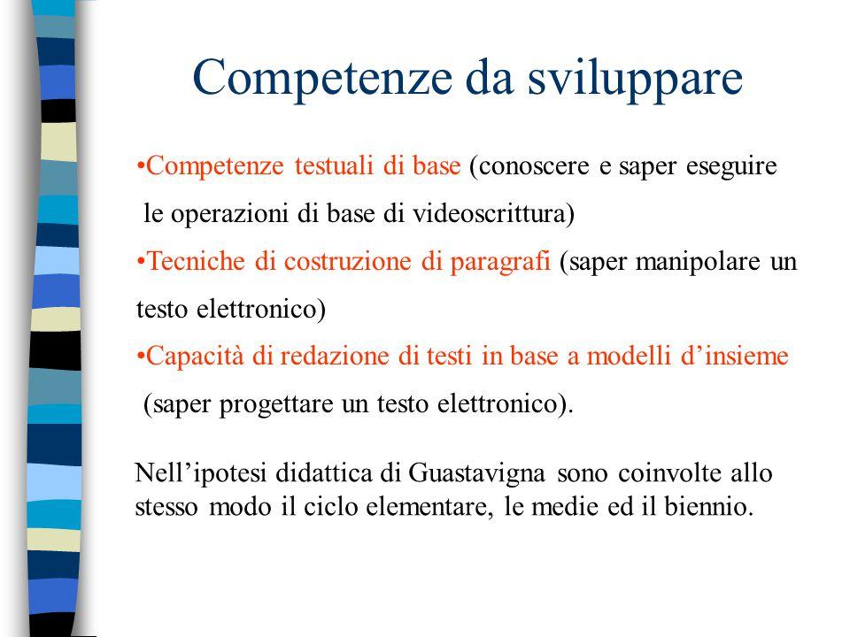 Competenze da sviluppare Competenze testuali di base (conoscere e saper eseguire le operazioni di base di videoscrittura) Tecniche di costruzione di p