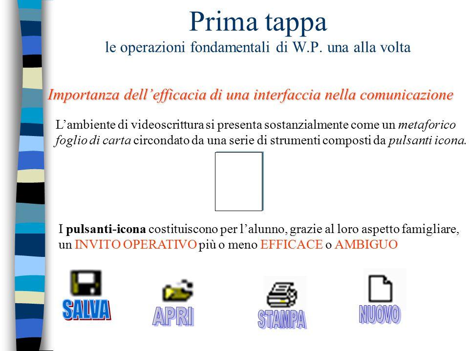 Prima tappa le operazioni fondamentali di W.P. una alla volta Importanza dell'efficacia di una interfaccia nella comunicazione I pulsanti-icona costit