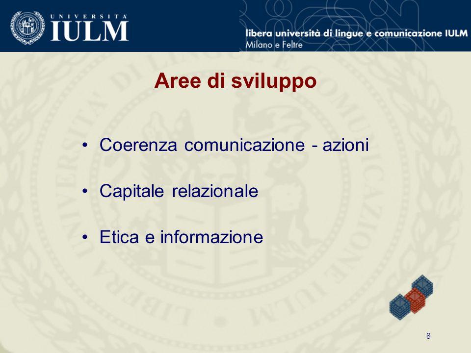 8 Aree di sviluppo Coerenza comunicazione - azioni Capitale relazionale Etica e informazione