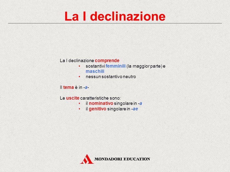 I sostantivi femminili Particolarità della I declinazione I sostantivi maschili Verifica sommativa Lessico