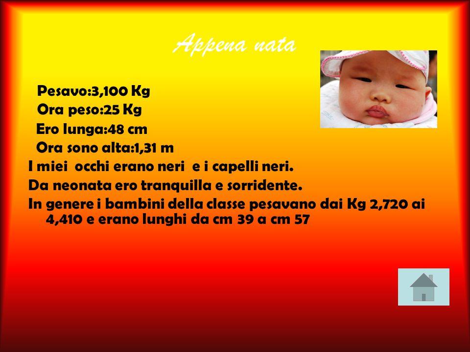 Appena nata Pesavo:3,100 Kg Ora peso:25 Kg Ero lunga:48 cm Ora sono alta:1,31 m I miei occhi erano neri e i capelli neri. Da neonata ero tranquilla e