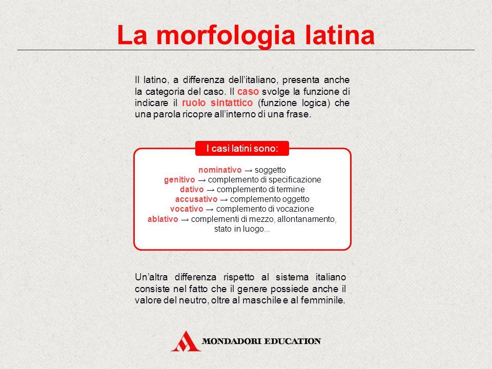 La morfologia latina Nella grammatica latina le parti del discorso sono il nome, il pronome, l'aggettivo, il verbo, l'avverbio, la congiunzione, la preposizione, l'interiezione.