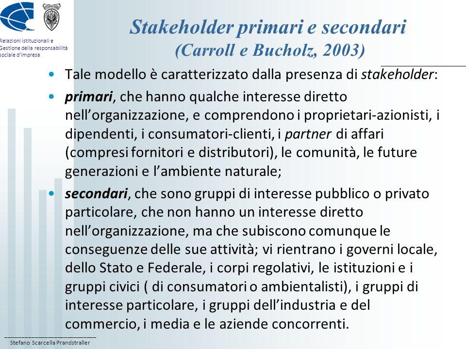 ____________________________ Stefano Scarcella Prandstraller Relazioni istituzionali e Gestione della responsabilità sociale d'impresa Stakeholder primari e secondari (Carroll e Bucholz, 2003) Tale modello è caratterizzato dalla presenza di stakeholder: primari, che hanno qualche interesse diretto nell'organizzazione, e comprendono i proprietari-azionisti, i dipendenti, i consumatori-clienti, i partner di affari (compresi fornitori e distributori), le comunità, le future generazioni e l'ambiente naturale; secondari, che sono gruppi di interesse pubblico o privato particolare, che non hanno un interesse diretto nell'organizzazione, ma che subiscono comunque le conseguenze delle sue attività; vi rientrano i governi locale, dello Stato e Federale, i corpi regolativi, le istituzioni e i gruppi civici ( di consumatori o ambientalisti), i gruppi di interesse particolare, i gruppi dell'industria e del commercio, i media e le aziende concorrenti.
