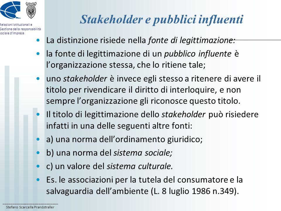 ____________________________ Stefano Scarcella Prandstraller Relazioni istituzionali e Gestione della responsabilità sociale d'impresa Stakeholder e pubblici influenti La distinzione risiede nella fonte di legittimazione: la fonte di legittimazione di un pubblico influente è l'organizzazione stessa, che lo ritiene tale; uno stakeholder è invece egli stesso a ritenere di avere il titolo per rivendicare il diritto di interloquire, e non sempre l'organizzazione gli riconosce questo titolo.