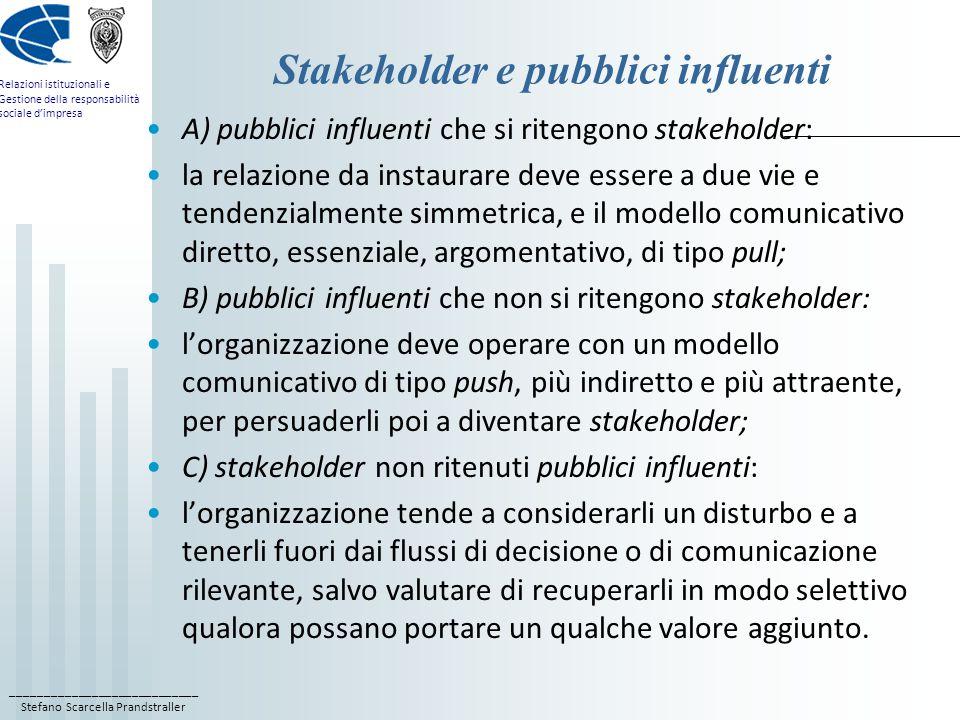 ____________________________ Stefano Scarcella Prandstraller Relazioni istituzionali e Gestione della responsabilità sociale d'impresa Stakeholder e pubblici influenti A) pubblici influenti che si ritengono stakeholder: la relazione da instaurare deve essere a due vie e tendenzialmente simmetrica, e il modello comunicativo diretto, essenziale, argomentativo, di tipo pull; B) pubblici influenti che non si ritengono stakeholder: l'organizzazione deve operare con un modello comunicativo di tipo push, più indiretto e più attraente, per persuaderli poi a diventare stakeholder; C) stakeholder non ritenuti pubblici influenti: l'organizzazione tende a considerarli un disturbo e a tenerli fuori dai flussi di decisione o di comunicazione rilevante, salvo valutare di recuperarli in modo selettivo qualora possano portare un qualche valore aggiunto.