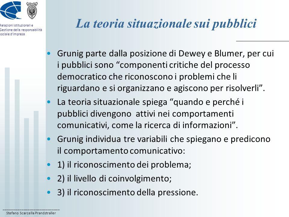 ____________________________ Stefano Scarcella Prandstraller Relazioni istituzionali e Gestione della responsabilità sociale d'impresa La teoria situazionale sui pubblici Grunig parte dalla posizione di Dewey e Blumer, per cui i pubblici sono componenti critiche del processo democratico che riconoscono i problemi che li riguardano e si organizzano e agiscono per risolverli .
