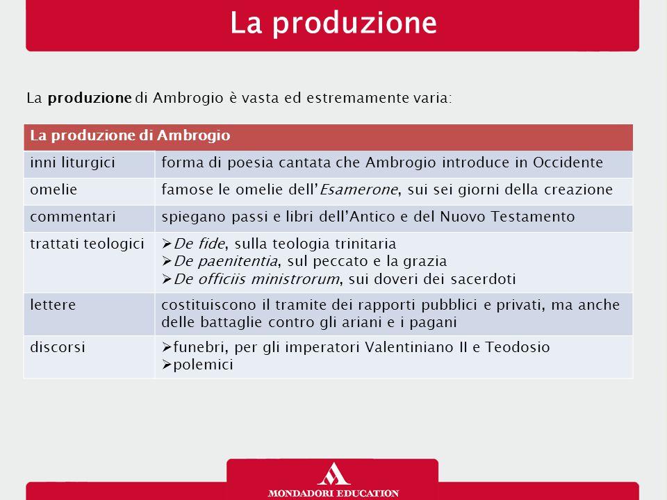 La produzione La produzione di Ambrogio è vasta ed estremamente varia: La produzione di Ambrogio inni liturgiciforma di poesia cantata che Ambrogio in