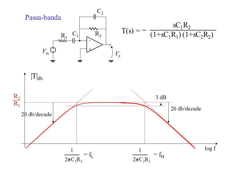 + + R2R2 C1C1 V in VoVo R1R1 C2C2 Passa-banda |T| db R2R2 R1R1 3 dB = f L = f H T(s) = sC 1 R 2 (1+sC 1 R 1 )(1+sC 2 R 2 ) log f 1 2C1R12C1R1 1 2C2R22C2R2 20 db/decade