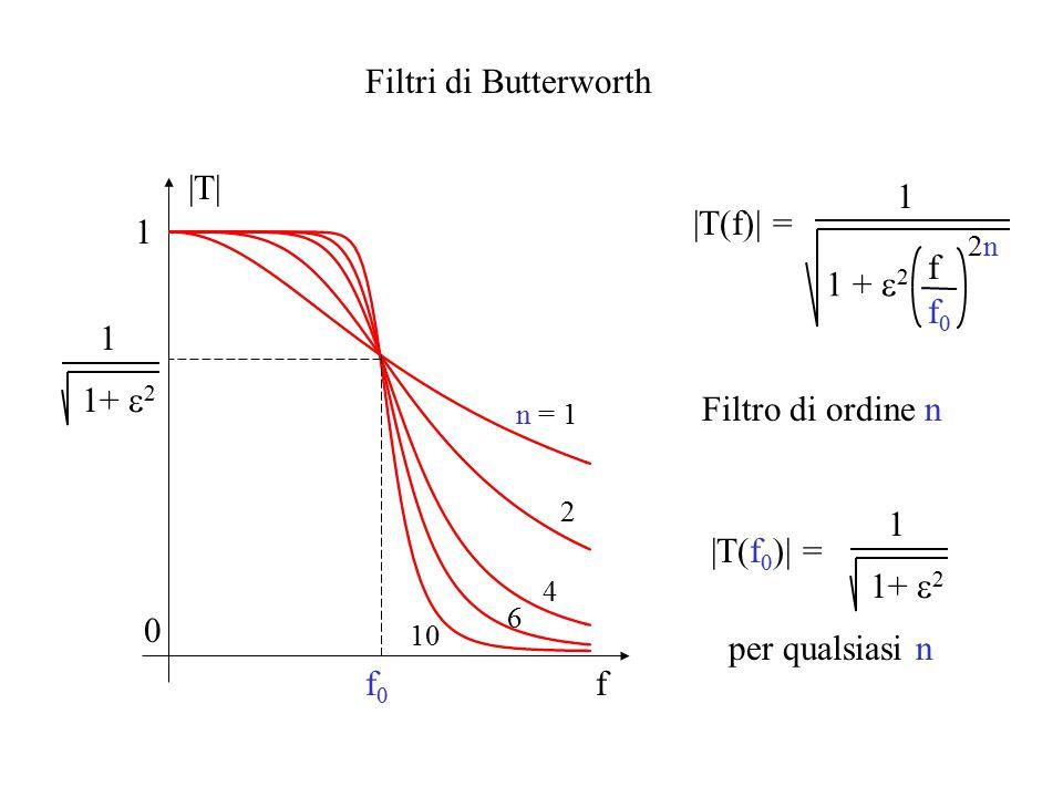 Filtri di Butterworth |T(f  | = 1 f ff 1 +  2 2n2n |T| 1 0 fff n = 1 2 4 6 10 1+  2 1 Filtro di ordine n |T(f   | = 1+  2 1 per qualsiasi n