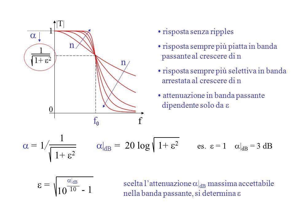 |T| 1 0 f ff 1+  2 1 risposta senza ripples risposta sempre più piatta in banda passante al crescere di n risposta sempre più selettiva in banda arrestata al crescere di n attenuazione in banda passante dipendente solo da  n n  | dB = 20 log1+  2 es.