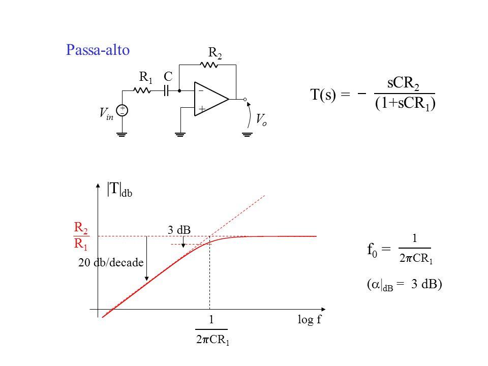 Passa-alto + + R2R2 C V in VoVo R1R1 |T| db R2R2 R1R1 (  | dB = 3 dB) 3 dB T(s) = sCR 2 (1+sCR 1 ) 1 2  CR 1 f 0 = log f1 2  CR 1 20 db/decade