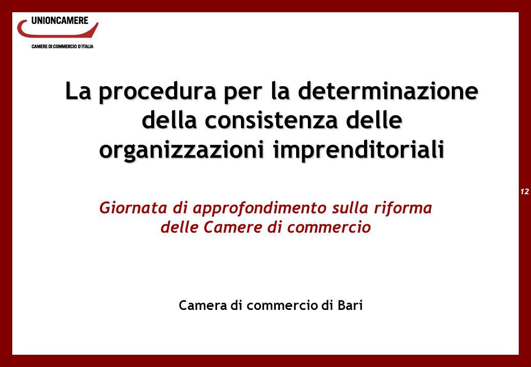 12 La procedura per la determinazione della consistenza delle organizzazioni imprenditoriali Giornata di approfondimento sulla riforma delle Camere di commercio Camera di commercio di Bari