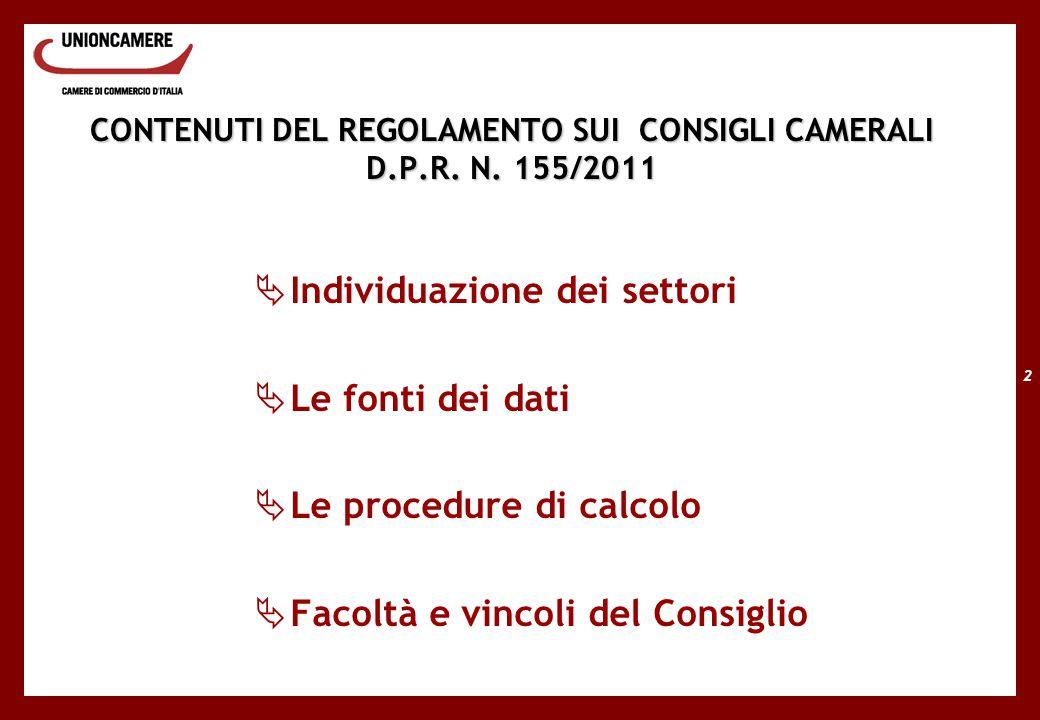 2  Individuazione dei settori  Le fonti dei dati  Le procedure di calcolo  Facoltà e vincoli del Consiglio CONTENUTI DEL REGOLAMENTO SUI CONSIGLI CAMERALI D.P.R.