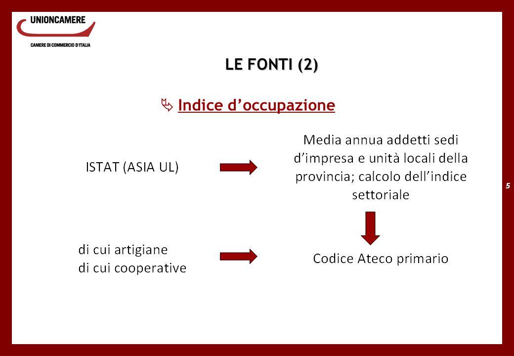 5  Indice d'occupazione LE FONTI (2)