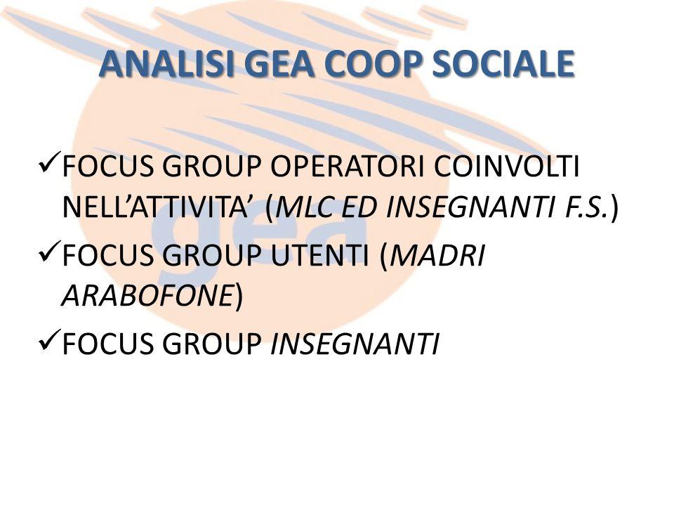 ANALISI GEA COOP SOCIALE FOCUS GROUP OPERATORI COINVOLTI NELL'ATTIVITA' (MLC ED INSEGNANTI F.S.) FOCUS GROUP UTENTI (MADRI ARABOFONE) FOCUS GROUP INSEGNANTI
