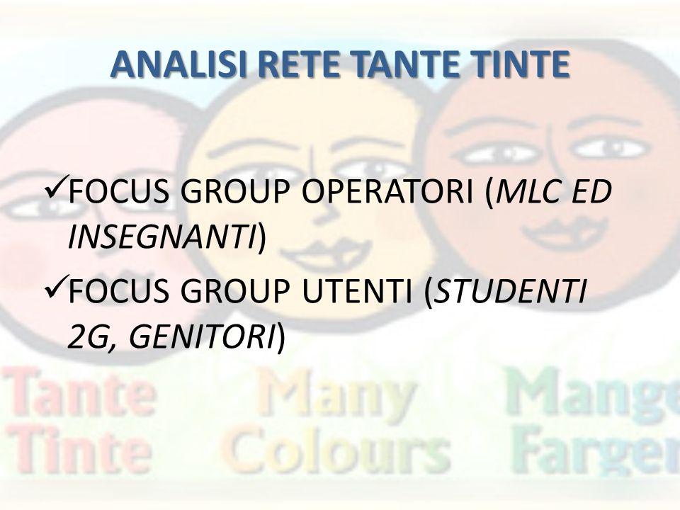 ANALISI RETE TANTE TINTE FOCUS GROUP OPERATORI (MLC ED INSEGNANTI) FOCUS GROUP UTENTI (STUDENTI 2G, GENITORI)