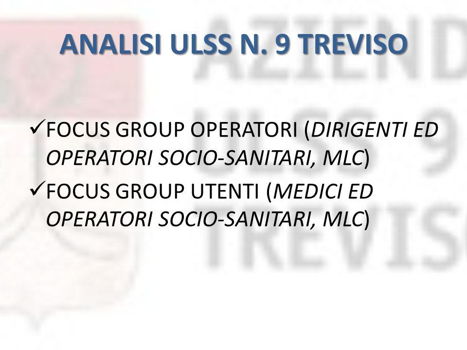 ANALISI ULSS N.