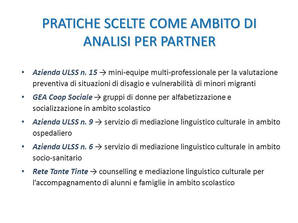 PRATICHE SCELTE COME AMBITO DI ANALISI PER PARTNER Azienda ULSS n.