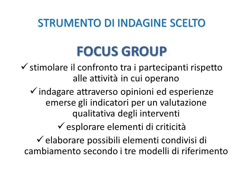 DATI FOCUS GROUP 11 Focus Group, 243 operatori coinvolti
