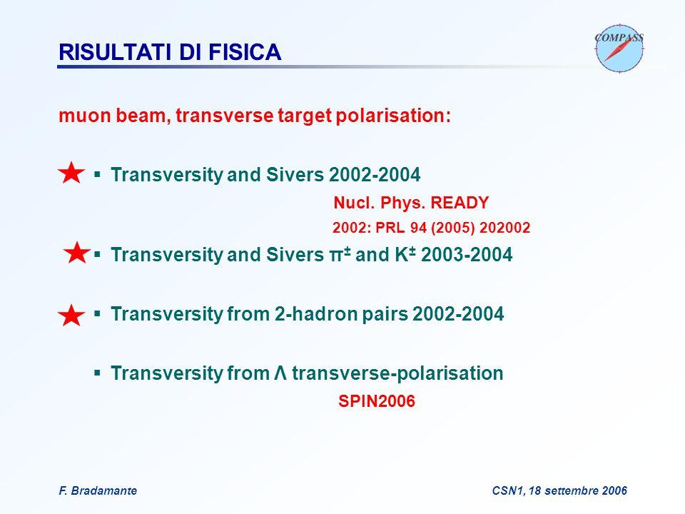 F. BradamanteCSN1, 18 settembre 2006 RISULTATI DI FISICA muon beam, transverse target polarisation:  Transversity and Sivers 2002-2004 Nucl. Phys. RE