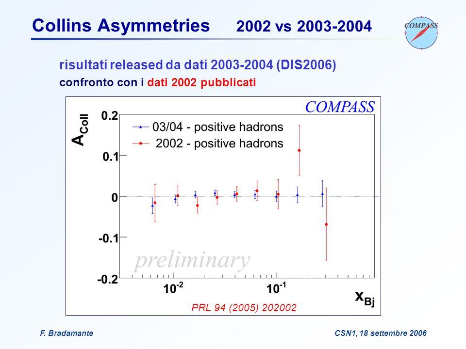 F. BradamanteCSN1, 18 settembre 2006 Collins Asymmetries 2002 vs 2003-2004 risultati released da dati 2003-2004 (DIS2006) confronto con i dati 2002 pu