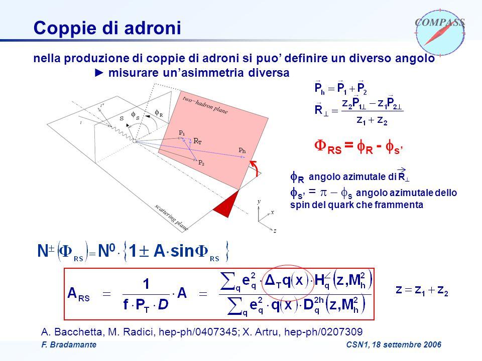 F. BradamanteCSN1, 18 settembre 2006 Coppie di adroni nella produzione di coppie di adroni si puo' definire un diverso angolo ► misurare un'asimmetria