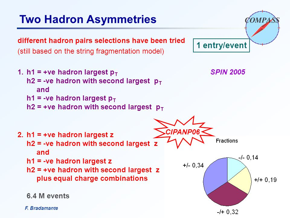 F. BradamanteCSN1, 18 settembre 2006 different hadron pairs selections have been tried (still based on the string fragmentation model) 1.h1 = +ve hadr