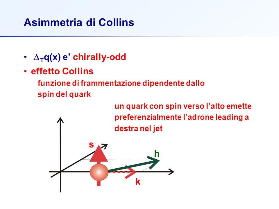 F. BradamanteCSN1, 18 settembre 2006 Asimmetria di Collins  T q(x) e' chirally-odd effetto Collins funzione di frammentazione dipendente dallo spin d