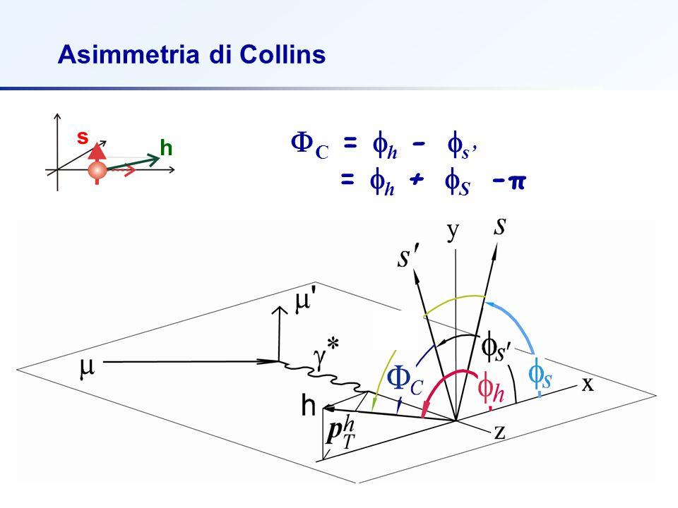 F. BradamanteCSN1, 18 settembre 2006 Asimmetria di Collins h s   C =  h -  s' =  h +  S -π