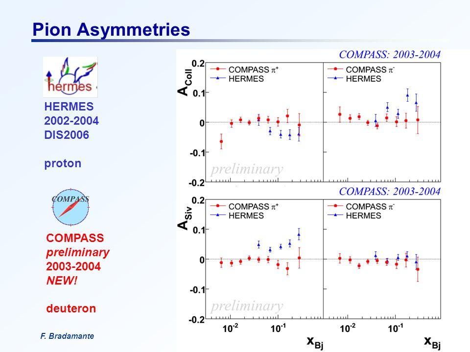 F. BradamanteCSN1, 18 settembre 2006 COMPASS preliminary 2003-2004 NEW.